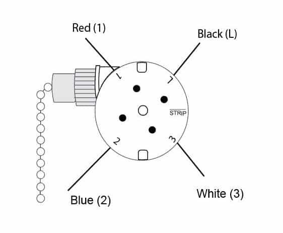 3 speed rotary fan switch wiring diagram 3 speed ceiling fan electrical wiring diagram zing ear ze 208s e89885 3 speed fan switch